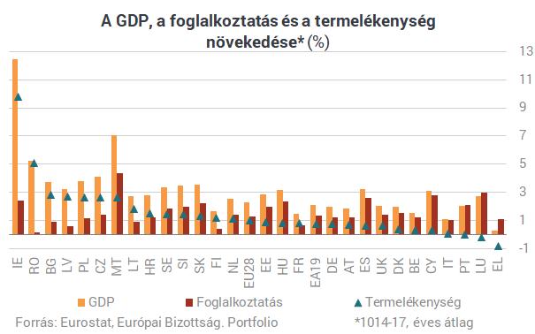 Eljön a mennyország a kelet-európai dolgozóknak
